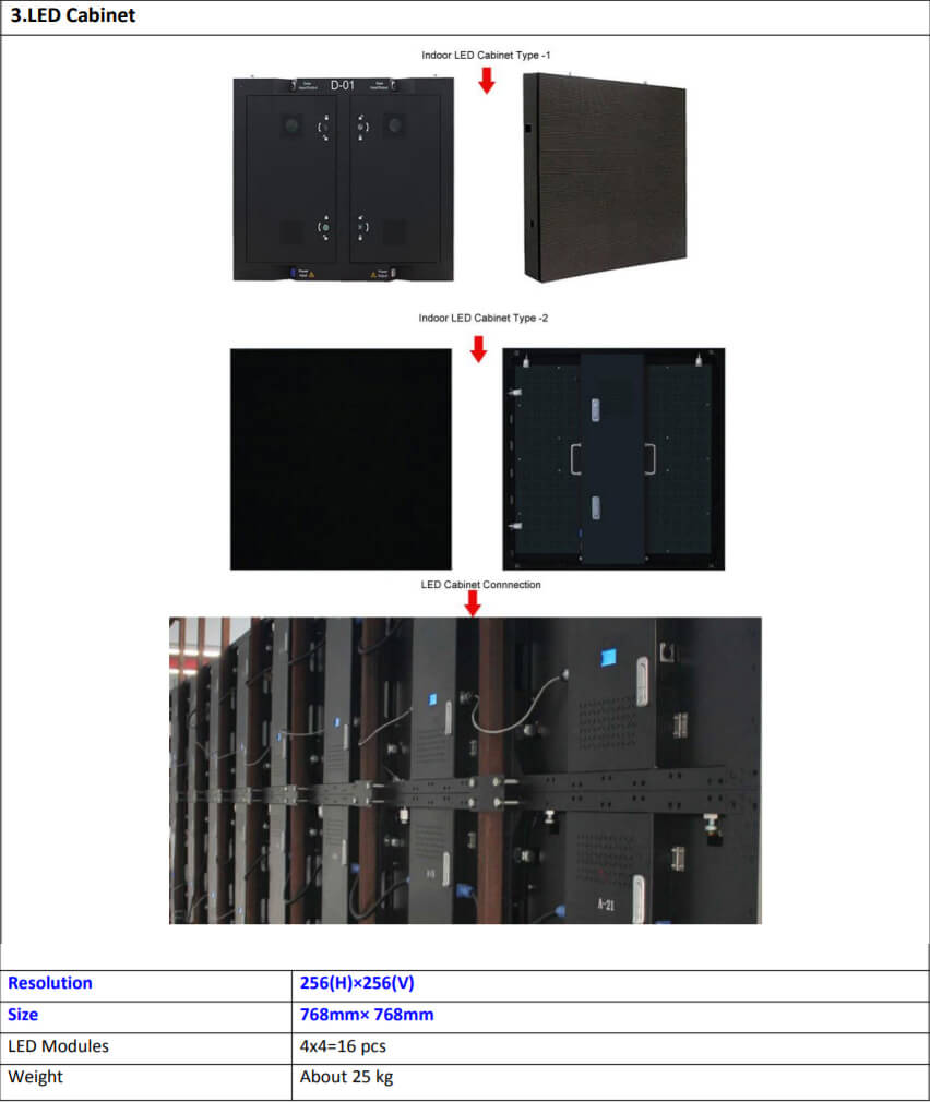 p3 cabinet